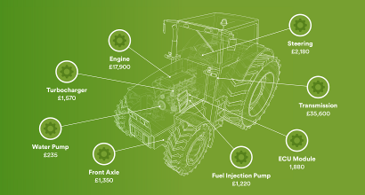 Machine Guard tractor component costs